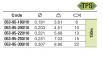 Леска монофильная Trabucco T-FORCE XPS FEEDER PLUS, 150м, 0.18мм, тест 3.61кг; (053-95-180) 0